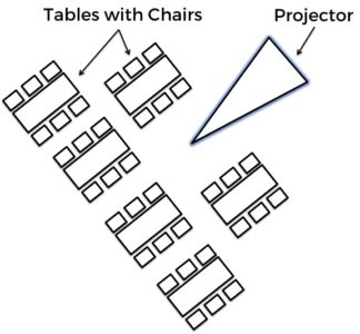 Meeting Seating Arrangement